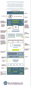 A Rock-Solid Homepage graphic